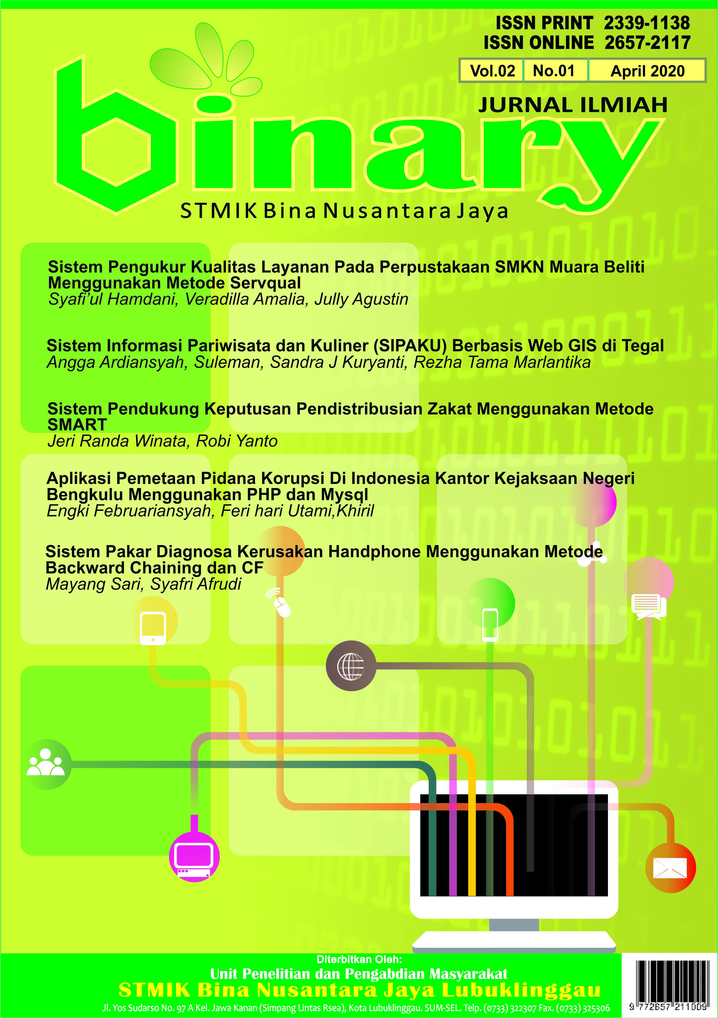 Jurnal Ilmiah Binary Stmik Bina Nusantara Jaya Lubuklinggau
